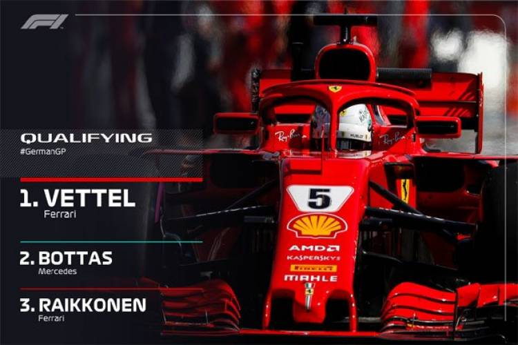 Vettel Jalani Balapan Kandang dari Pole Position