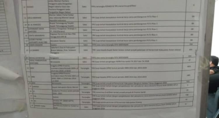 Lagi, KPK Periksa Zumi Zola dan Asrul Hari Ini