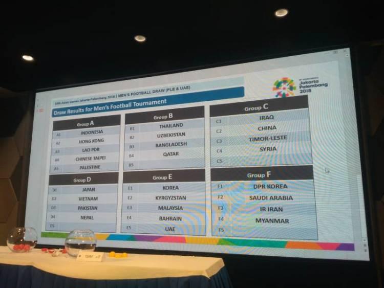 Hasil Undian Ulang Fase Grup Cabor Sepakbola Putra Asian Games 2018