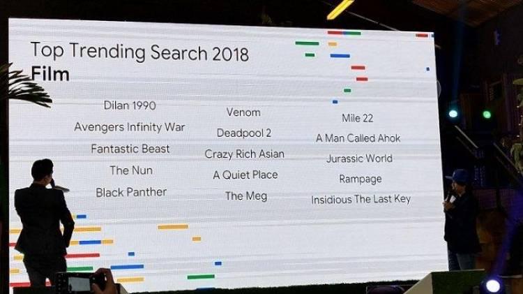 Dari Dilan Hingga Via Valen Paling Populer di Google Search 2018