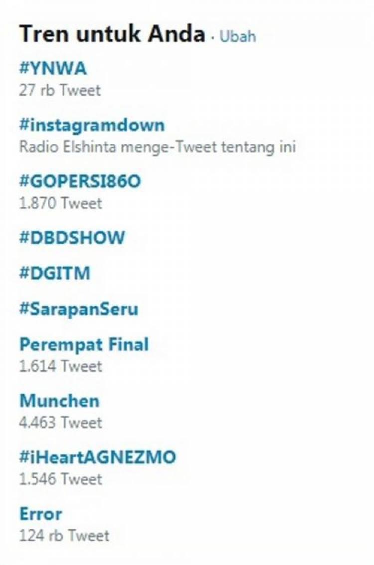 Facebook dan Instagram Down Jadi Trending Topic