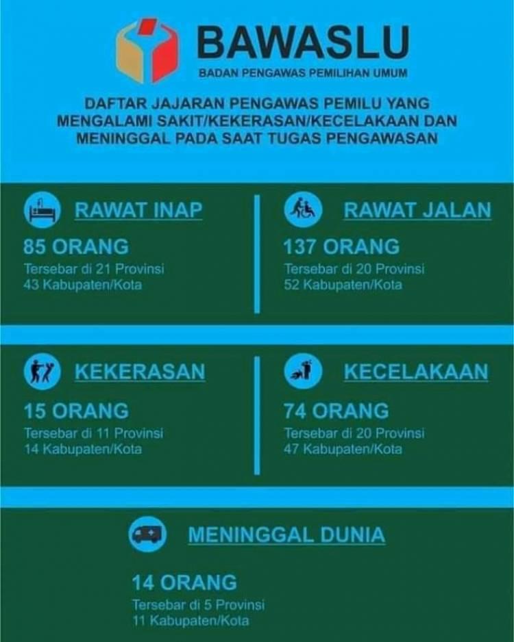 KPU Kota Jambi Ajak Masyarakat Kawal Rekapitulasi Suara