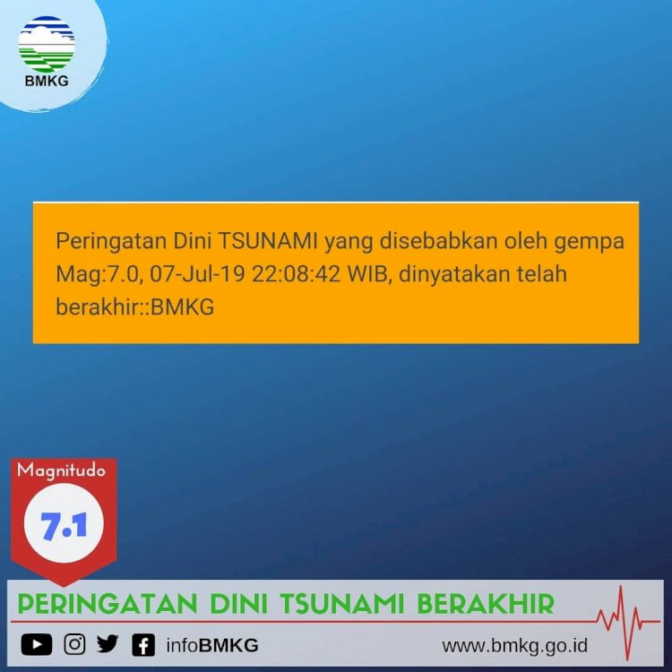 BMKG, Peringatan Tsunami Gempa M 7,0 Berakhir